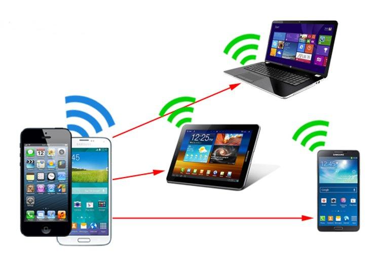 تبدیل اسمارت فون اندرویدی به هات اسپات وای فای